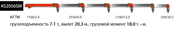 KS2056SM, верхнее управление, 4 опоры