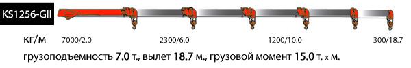 KS1256-GII, нижнее управление, 4 опоры