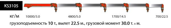 KS3105, верхнее управление, 4 опоры