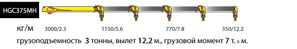HGC375MH, нижнее управление, 4 опоры