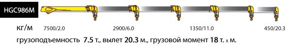 HGC986M, верхнее управление, 4 опоры