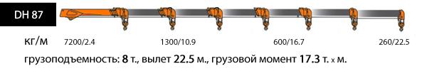 """DH 87, верхнее управление, 4 опоры (""""H"""" образные)"""