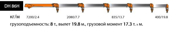 """DH 86H, верхнее управление, 4 опоры (""""H"""" образные)"""