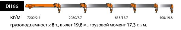 DH 86, верхнее управление, 4 опоры